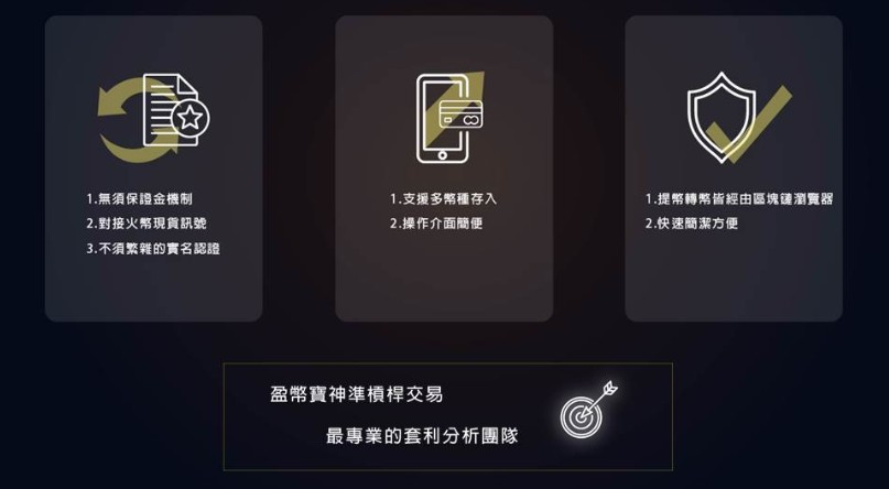 盈幣寶合約交易平台介紹
