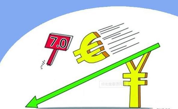 比特幣匯率