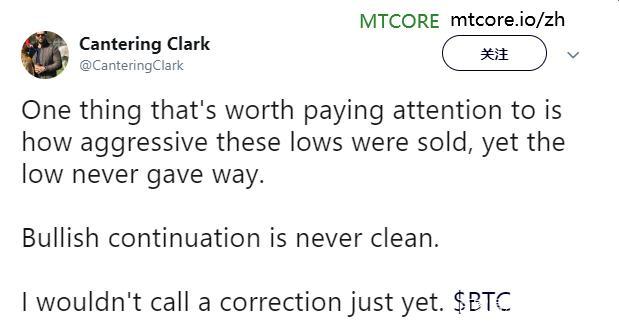 比特幣價格